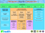 philippine_ehealth_components.png